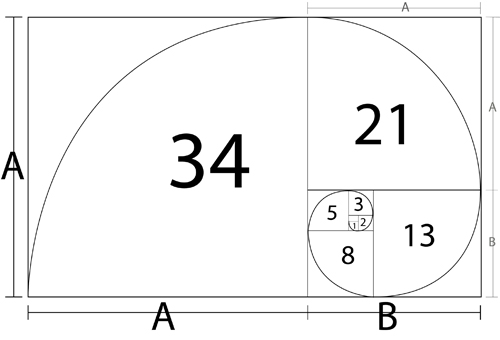 "The golden ratio of 1:1.62 (at work in each of the rectangles) is a centuries-old design premise. Painters, architects, designers, and even western craftsmen use the resulting ""golden rectangles"" to create initial parameters for their work."